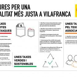 Mesures per una fiscalitat més justa a Vilafranca